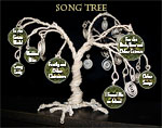 Back to Song Tree